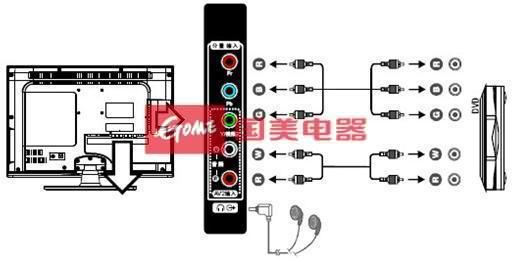 康佳(konka)led26ts98彩电