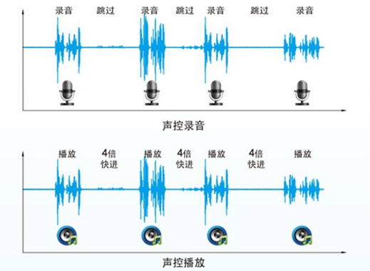 电路 电路图 电子 设计 素材 原理图 519_380