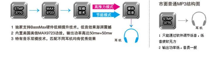 tl9车低音电路图