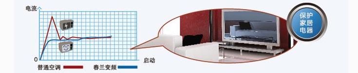 春兰kfr-25gw/ay1bpdwa-e3空调