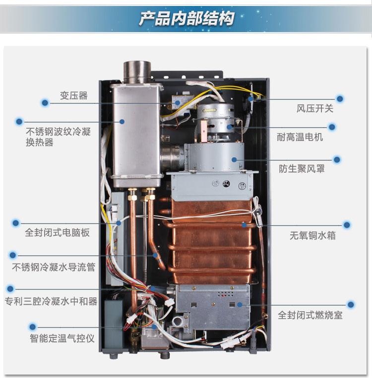 海尔冷凝燃气热水器回水堵了能正常工作吗图片