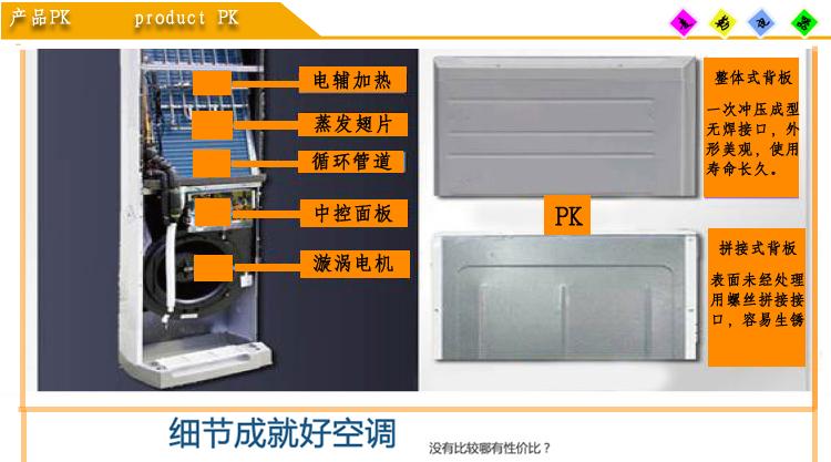50lw/dr正2匹圆弧c形蒸发器家用冷暖立柜式空调