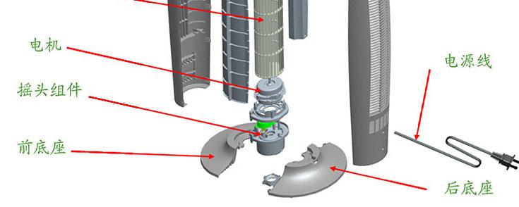 电风扇是怎么画的