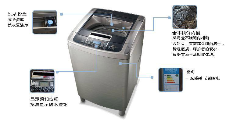 lg xqb95-v31fd洗衣机