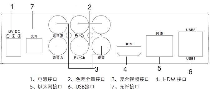 电路 电路图 电子 原理图 673_303