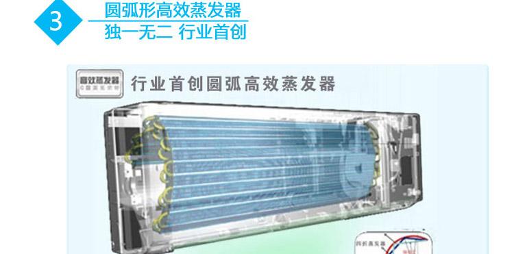 长虹(changhong)kf-23gw/mt1(w1-h) 2空调