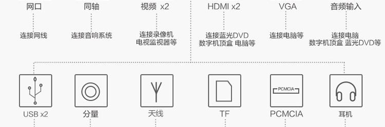 查看 海信平板电视相关价格表 【评价】 查看 海信平板电视怎么样?