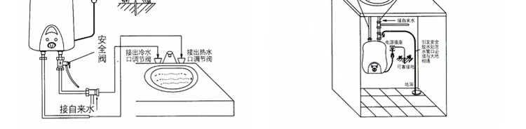 7j电热水器】帅康(sacon)dsf-6.7j厨宝