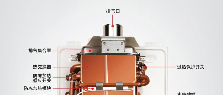 林内(rinnai)rus-16e55cwnf(t)燃气热水器(16升)(高端图片