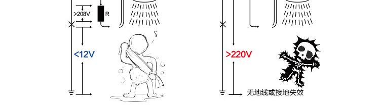 海尔(haier)es50h-q(e)电热水器(50l 二级能效,电脑版数码显示)