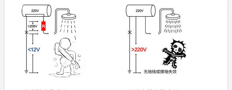 【海尔es50h-q+(e)电热水器】海尔热水器es50h-q+(e)