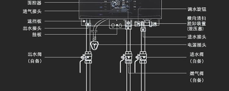 前锋(chiffo)jsq36-f9(18f903)燃气热水器