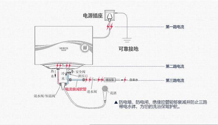 国美在线 万和高端梅赛思merces电热水器ewh65-me51a