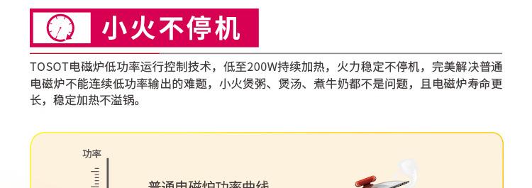 格力电磁炉gc-20xcf